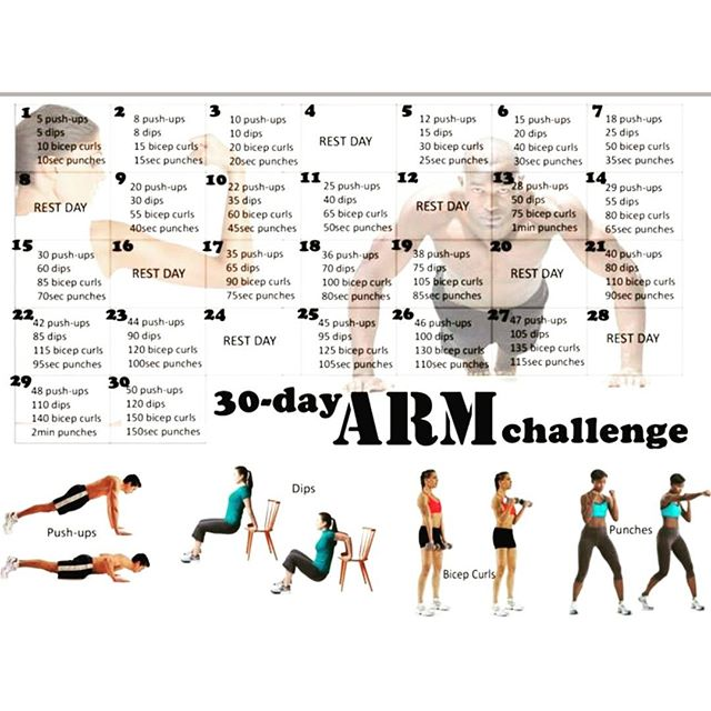 30 Day Arm Challenge #FebruaryChallenge #30DayChallenge #Arm #BodyToning